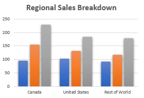 A Different Approach to Canada Goose – Roommate Capital Research